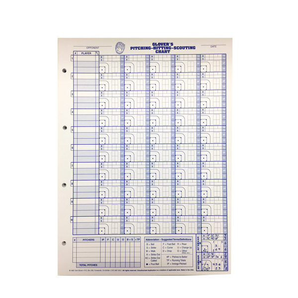 glovers pitching - hitting - scouting chart